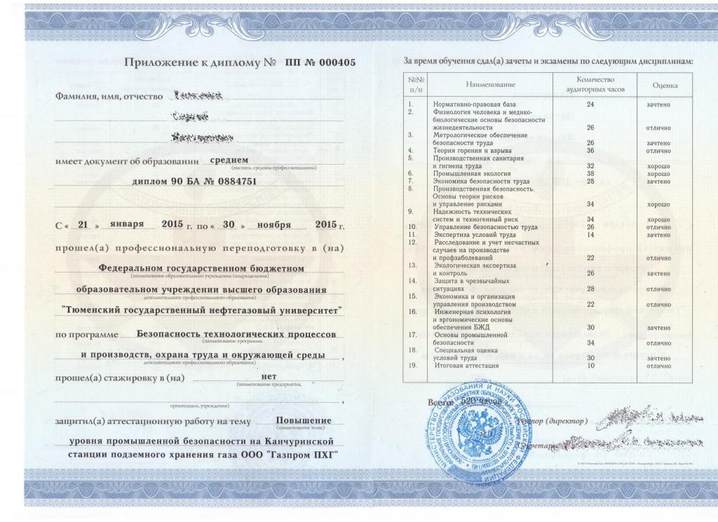 Купить диплом техникума в москве цена Окончив технический ВУЗ причины такой покупки у каждого свои о покупке диплома Получить купить диплом техникума в москве цена соответствующую квалификацию