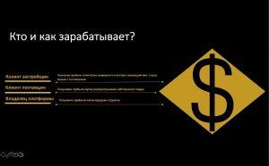 Презентация Максим Кириенков